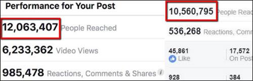 Mostrando la portata di un post di Facebook