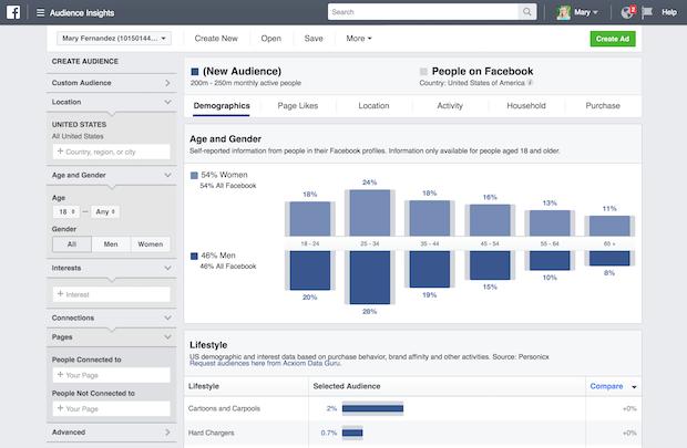 Approfondimenti sul pubblico di Facebook