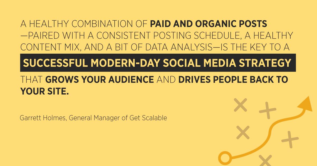 """""""Una sana combinazione di post a pagamento e organici, abbinata a un programma di pubblicazione coerente, un mix di contenuti salutare e un po 'di analisi dei dati, è la chiave per una strategia di successo sui social media di oggi che fa crescere il tuo pubblico e riporta le persone a il tuo sito """". Garrett Holmes, direttore generale di Get Scalable"""
