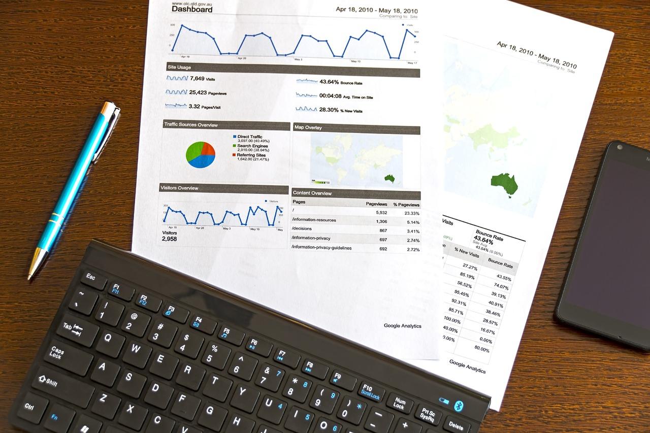 Come convalidare rapidamente il tuo prodotto o servizio online