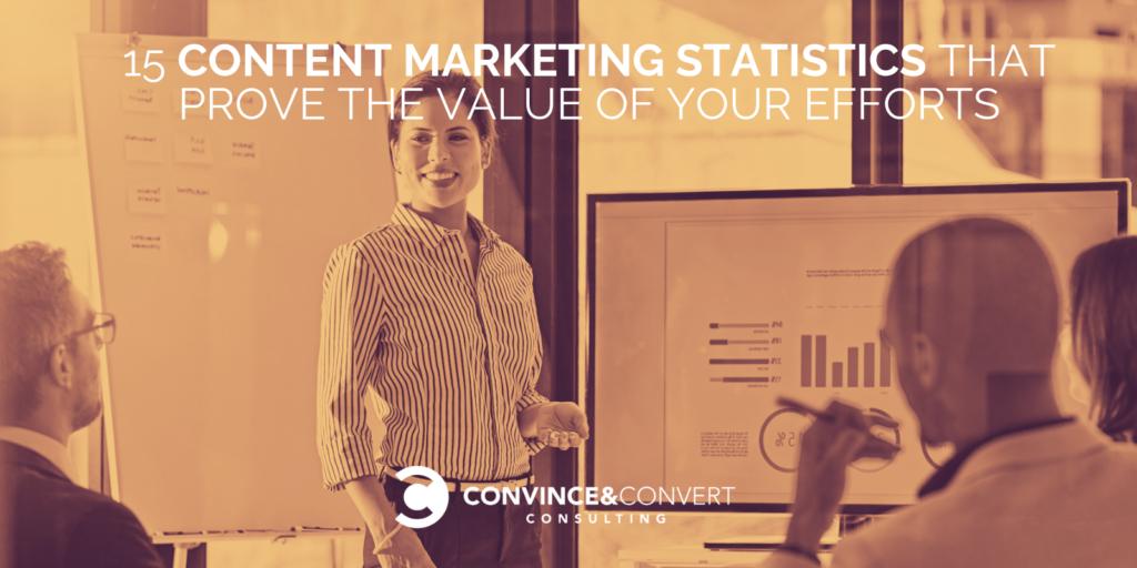 15 Statistiche di marketing dei contenuti che dimostrano il valore dei tuoi sforzi