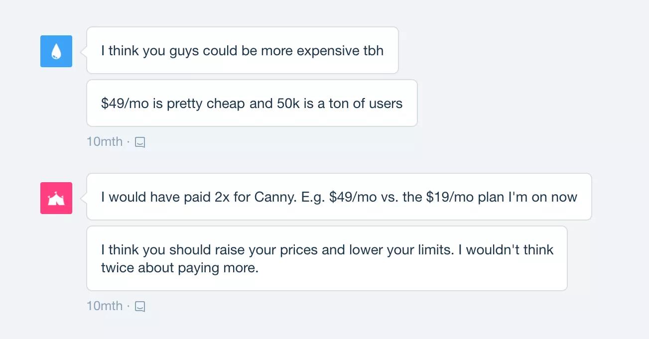 cliente di chat dal vivo che dice alla società che dovrebbero aumentare i prezzi.