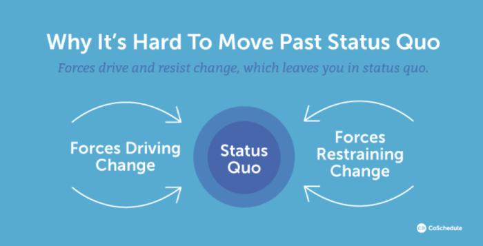 Perché è difficile superare lo status quo