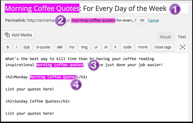strumento che aiuta a identificare l'uso delle parole chiave nella copia dell'articolo.