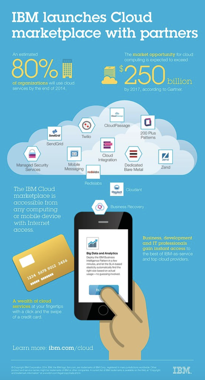 infografica-content-marketing-example