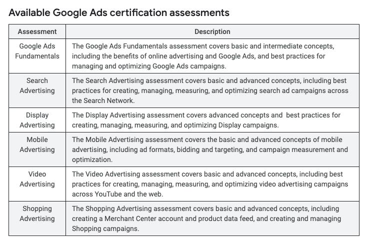 Valutazioni di certificazione degli annunci di Google
