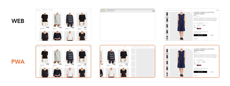 esempio di confronto del tempo di caricamento tra un sito Web e un pwa.