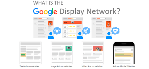 google ads strategie di remarketing avanzate - Rete Display di Google Rete Display di Google