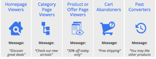 google ads strategie di remarketing avanzate - Segmentazione