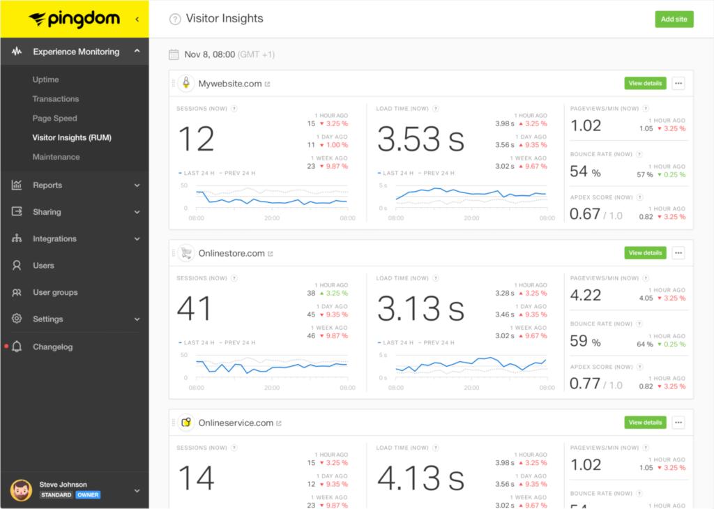 Utilizza strumenti di monitoraggio come Kingdom per valutare le prestazioni del tuo server.
