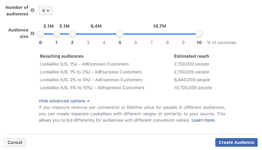 Pubblico simile al marketplace di Facebook