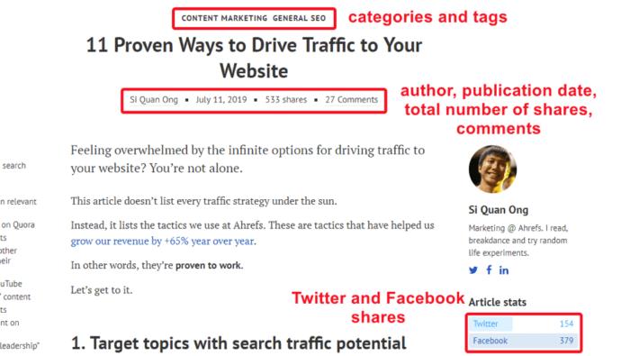 Analizzare un blog