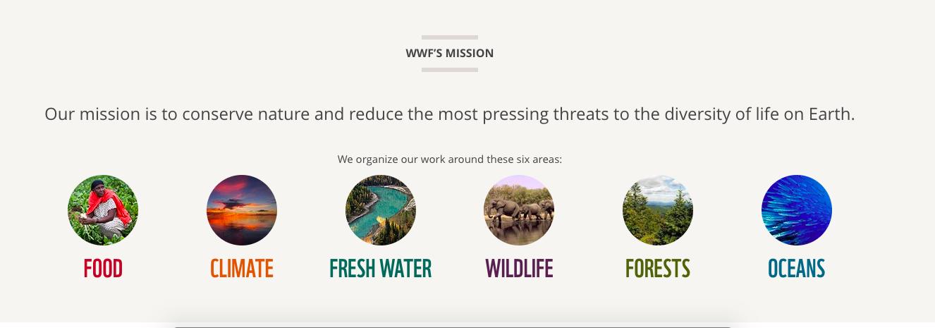 Dichiarazione di missione del World Wildlife Fund