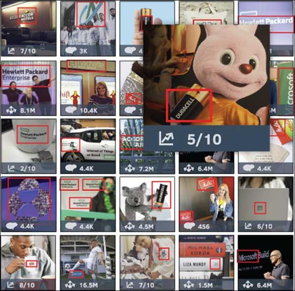 Lo strumento TalkWalker Artificial Intelligence può tracciare il tuo marchio anche nelle immagini