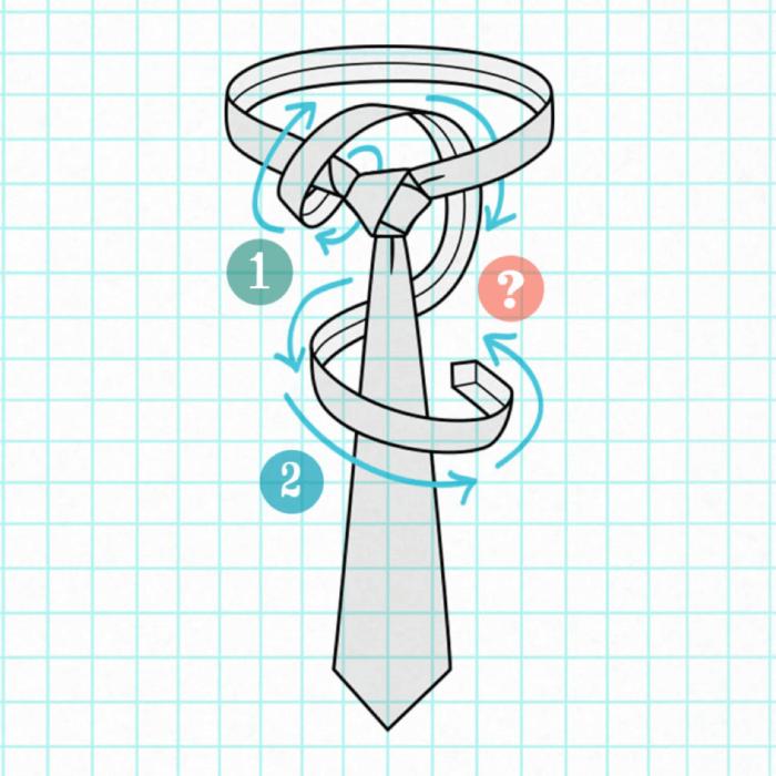 Ties.com legando un'immagine di cravatta