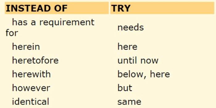 Esempi di lingua coinvolgenti