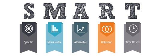 smart-obiettivi