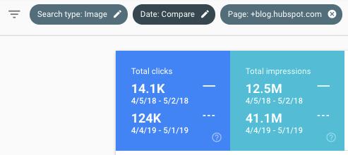 blog hubspot dei risultati di ricerca di immagini
