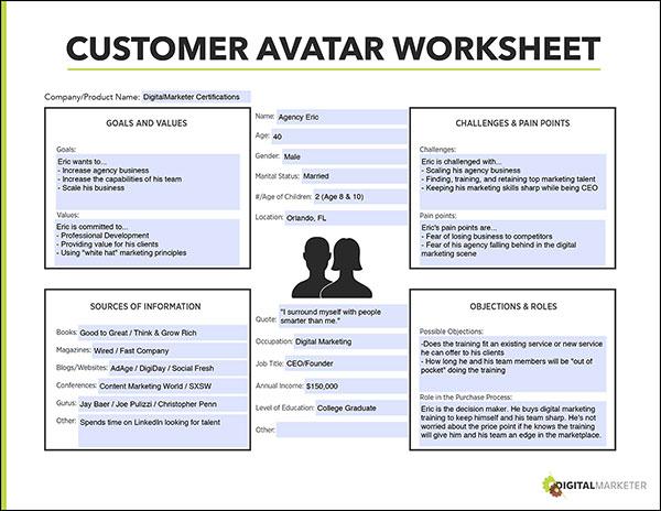 Il foglio di lavoro Avatar cliente: Agenzia Eric