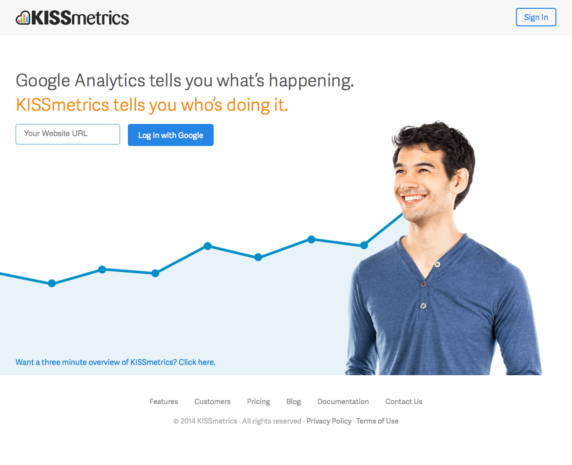 homepage di kissmetrics.