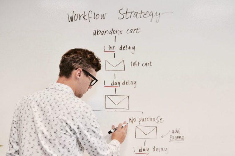 Una formula semplice e ripetibile per scrivere e-mail di e-commerce