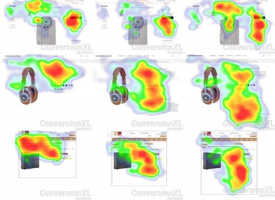 Heatmap da uno studio di ConversionXL.