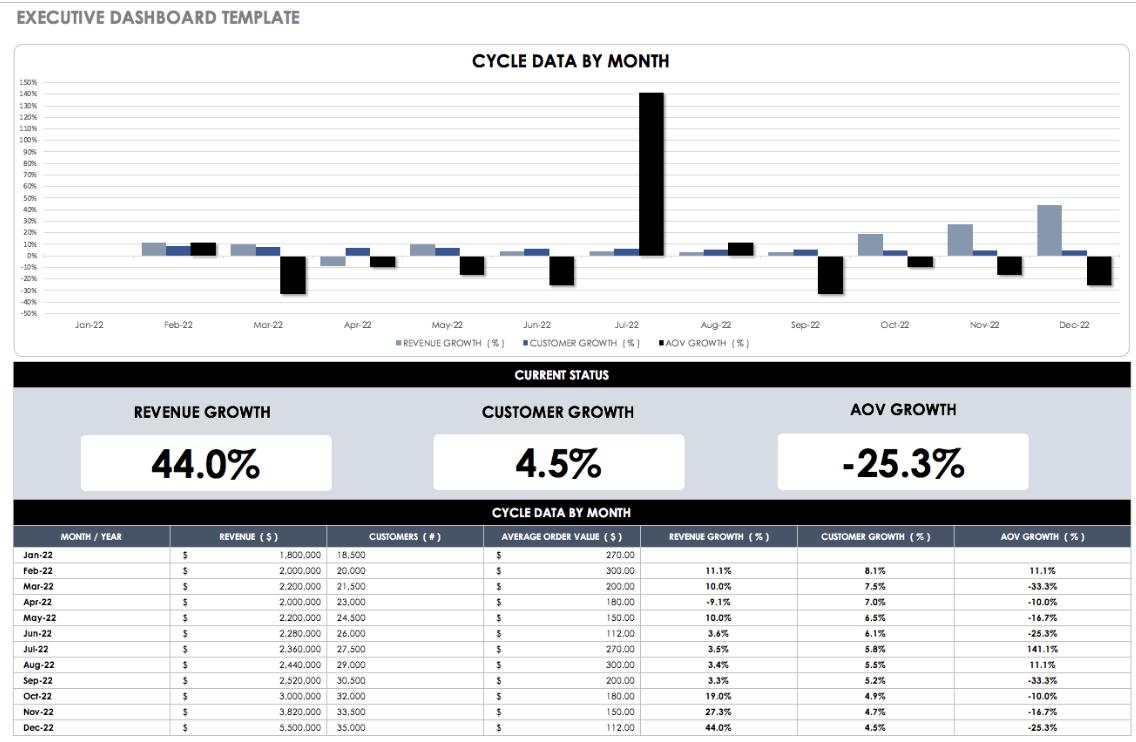 "Screen Shot 2019-09-26 alle 10.44.18 AM ""larghezza ="" 1136 ""style ="" larghezza: 1136px; ""srcset ="" https://blog.hubspot.com/hs-fs/hubfs/Screen%20Shot%202019 -09-26% 20at% 2010.44.18% 20 AM.png? Larghezza = 568 e nome = Schermo% 20Shot% 202019-09-26% 20at% 2010.44.18% 20 AM.png 568w, https://blog.hubspot.com/ hs-fs / hubfs / Screen% 20Shot% 202019-09-26% 20at% 2010.44.18% 20 AM.png? width = 1136 & name = Screen% 20Shot% 202019-09-26% 20at% 2010.44.18% 20 AM.png 1136w , https://blog.hubspot.com/hs-fs/hubfs/Screen%20Shot%202019-09-26%20at%2010.44.18%20AM.png?width=1704&name=Screen%20Shot%202019-09-26 % 20at% 2010.44.18% 20 AM.png 1704w, https://blog.hubspot.com/hs-fs/hubfs/Screen%20Shot%202019-09-26%20at%2010.44.18%20AM.png?width= 2272 & name = Schermo% 20Shot% 202019-09-26% 20at% 2010.44.18% 20 AM.png 2272w, https://blog.hubspot.com/hs-fs/hubfs/Screen%20Shot%202019-09-26%20at % 2010.44.18% 20 AM.png? Larghezza = 2840 e nome = schermo% 20Shot% 202019-09-26% 20at% 2010.44.18% 20 AM.png 2840w, https://blog.hubspot.com/hs-fs/hubfs/ schermo% 20Shot% 202019-09-26% 20at% 2010.44.18% 20 AM.png? width = 3408 & name = Schermo% 20Shot% 202019-09-26% 20at% 2010.44.18% 20 AM.png 3408w ""size ="" (larghezza massima: 1136px) 100vw, 1136px"