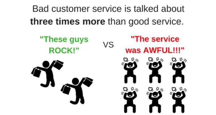 Il cattivo servizio clienti è più che buono