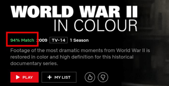 Suggerimento Netflix personalizzato