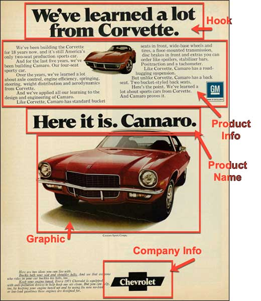 Vecchio annuncio chevy con elementi di marketing coerenti