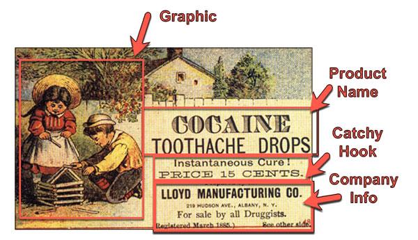 Vecchio annuncio di medicina con analisi di marketing, che mostra l'evoluzione del marketing