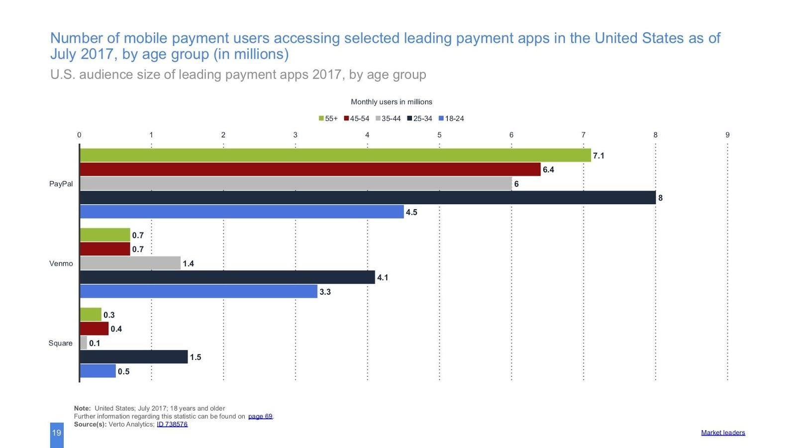 app di pagamento