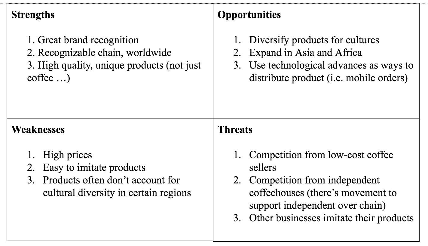 Esempio di analisi SWOT di Starbucks