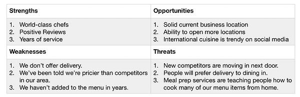 "Esempio di analisi SWOT del ristorante tailandese Dine-in ""srcset ="" https://blog.hubspot.com/hs-fs/hubfs/Screen%20Shot%202019-10-22%20at%2010.26.00%20AM.png?width= 300 & name = Schermo% 20Shot% 202019-10-22% 20at% 2010.26.00% 20 AM.png 300w, https://blog.hubspot.com/hs-fs/hubfs/Screen%20Shot%202019-10-22%20at % 2010.26.00% 20 AM.png? Width = 600 & name = Screen% 20Shot% 202019-10-22% 20at% 2010.26.00% 20 AM.png 600w, https://blog.hubspot.com/hs-fs/hubfs/ Schermo% 20Shot% 202019-10-22% 20at% 2010.26.00% 20 AM.png? Larghezza = 900 e nome = Schermo% 20Shot% 202019-10-22% 20at% 2010.26.00% 20 AM.png 900w, https: // blog .hubspot.com / HS-fs / hubfs / schermo% 20Shot% 202019-10-22% 20at% 2010.26.00% 20 AM.png? width = 1200 & name = schermo% 20Shot% 202019-10-22% 20at% 2010.26.00 % 20 AM.png 1200w, https://blog.hubspot.com/hs-fs/hubfs/Screen%20Shot%202019-10-22%20at%2010.26.00%20AM.png?width=1500&name=Screen%20Shot% 202019-10-22% 20at% 2010.26.00% 20 AM.png 1500w, https://blog.hubspot.com/hs-fs/hubfs/Screen%20Shot%202019-10-22%20at%2010.26.00%20AM .png? width = 1800 & name = schermo% 20Shot% 202019-10-22 % 20at% 2010.26.00% 20 AM.png 1800w ""dimensioni ="" (larghezza massima: 600px) 100vw, 600px"