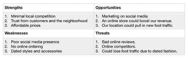 "Esempio di analisi SWOT della boutique locale ""width ="" 600 ""style ="" larghezza: 600px; blocco di visualizzazione; margine: 0px auto; ""srcset ="" https://blog.hubspot.com/hs-fs/hubfs/Screen%20Shot%202019-10-22%20at%2010.24.40%20AM.png?width=300&name=Screen % 20Shot% 202019-10-22% 20at% 2010.24.40% 20 AM.png 300w, https://blog.hubspot.com/hs-fs/hubfs/Screen%20Shot%202019-10-22%20at%2010.24. 40% 20 AM.png? Width = 600 & name = Screen% 20Shot% 202019-10-22% 20at% 2010.24.40% 20 AM.png 600w, https://blog.hubspot.com/hs-fs/hubfs/Screen%20Shot % 202019-10-22% 20at% 2010.24.40% 20 AM.png? Larghezza = 900 e nome = schermo% 20Shot% 202019-10-22% 20at% 2010.24.40% 20 AM.png 900w, https: //blog.hubspot. com / HS-fs / hubfs / schermo% 20Shot% 202019-10-22% 20at% 2010.24.40% 20 AM.png? width = 1200 & name = schermo% 20Shot% 202019-10-22% 20at% 2010.24.40% 20AM. png 1200w, https://blog.hubspot.com/hs-fs/hubfs/Screen%20Shot%202019-10-22%20at%2010.24.40%20AM.png?width=1500&name=Screen%20Shot%202019-10 -22% 20at% 2010.24.40% 20 AM.png 1500w, https://blog.hubspot.com/hs-fs/hubfs/Screen%20Shot%202019-10-22%20at%2010.24.40%20AM.png? larghezza = 1800 e nome = schermo% 20Shot% 202019-10-22% 20at% 2010.24.40% 20 AM.png 18 00w ""size ="" (larghezza massima: 600px) 100vw, 600px"