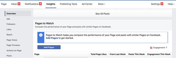 Pagine da guardare su Facebook Approfondimenti per pagine aziendali