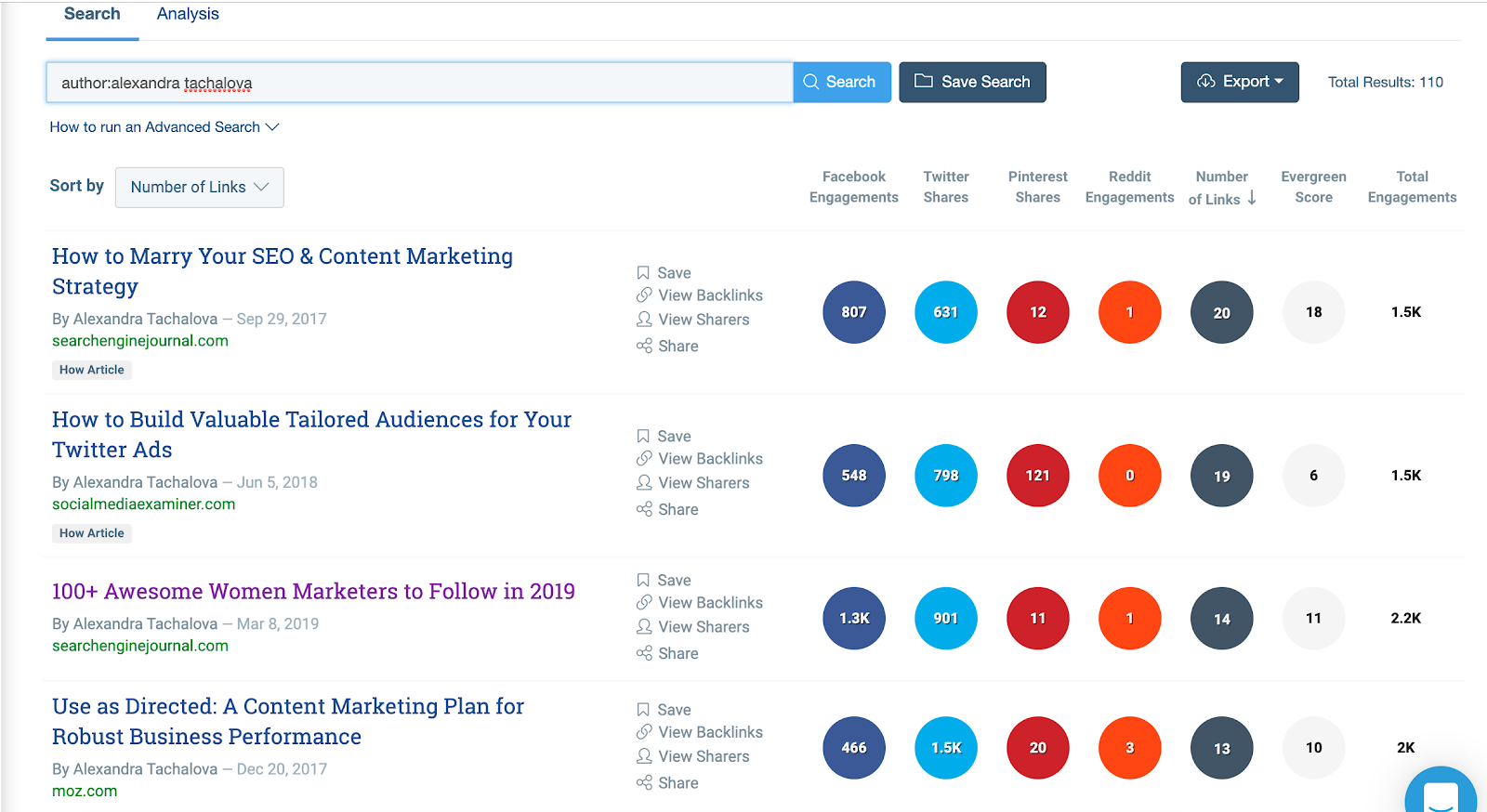 link guadagnati ai post sui principali siti di marketing digitale.