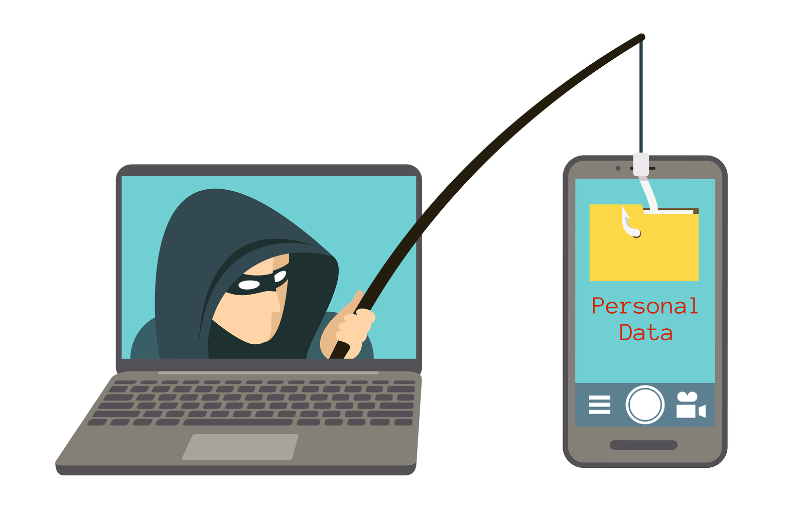 Software anti phishing per una protezione affidabile dal phishing