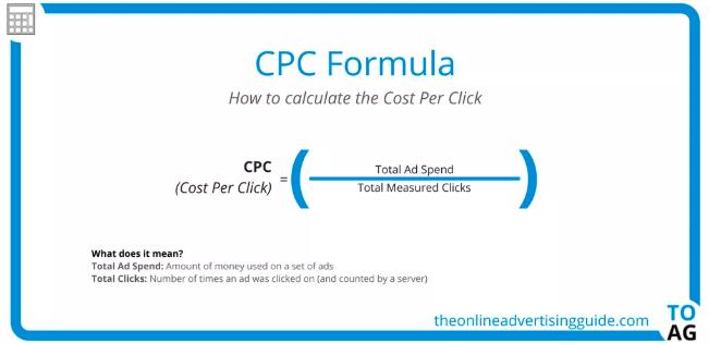 """Schermata della formula CPC """"larghezza ="""" 651 """"style ="""" larghezza: 651px; blocco di visualizzazione; margine sinistro: auto; margin-right: auto; """"srcset ="""" https://blog.hubspot.com/hs-fs/hubfs/cpc%20formula.png?width=326&name=cpc%20formula.png 326w, https: //blog.hubspot .com / hs-fs / hubfs / cpc% 20formula.png? larghezza = 651 e nome = cpc% 20formula.png 651w, https://blog.hubspot.com/hs-fs/hubfs/cpc%20formula.png?width= 977 & name = cpc% 20formula.png 977w, https://blog.hubspot.com/hs-fs/hubfs/cpc%20formula.png?width=1302&name=cpc%20formula.png 1302w, https: //blog.hubspot. com / hs-fs / hubfs / cpc% 20formula.png? larghezza = 1628 e nome = cpc% 20formula.png 1628w, https://blog.hubspot.com/hs-fs/hubfs/cpc%20formula.png?width=1953&name = cpc% 20formula.png 1953w """"dimensioni ="""" (larghezza massima: 651px) 100vw, 651px"""