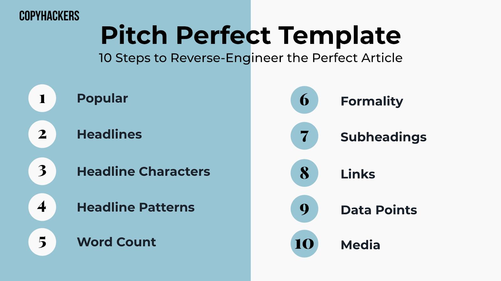 Pitch Perfect Template: 10 passaggi per decodificare il Perfect Guest Post