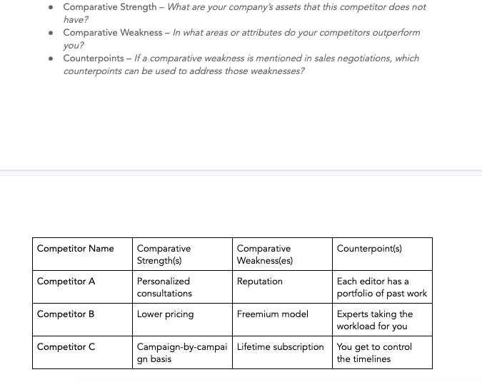Esempio di analisi della concorrenza