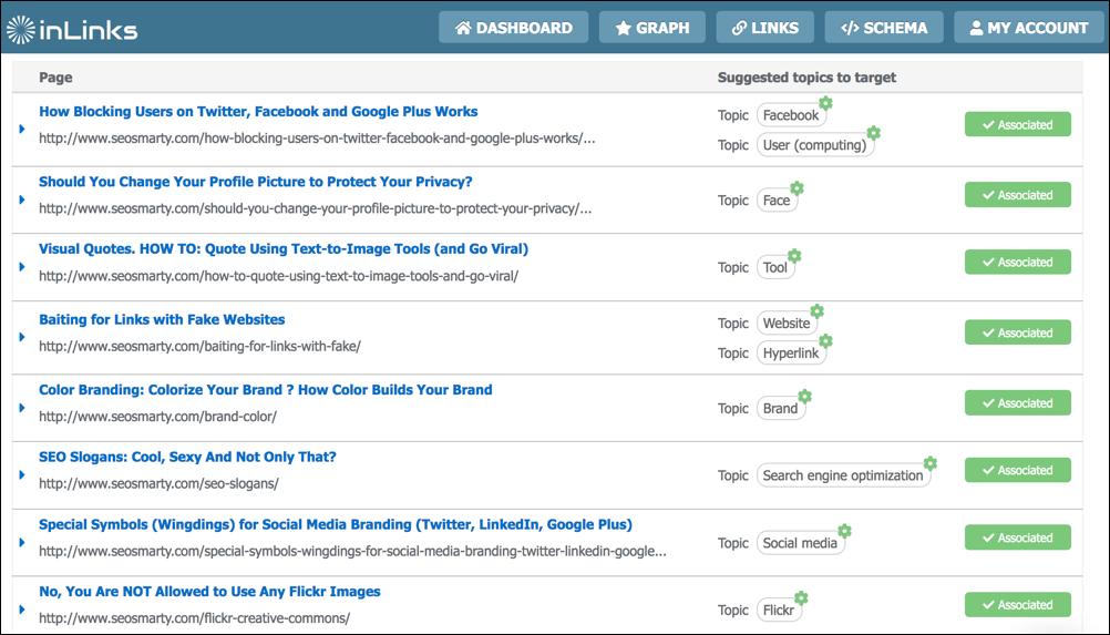 Strumento di marketing dei contenuti: link