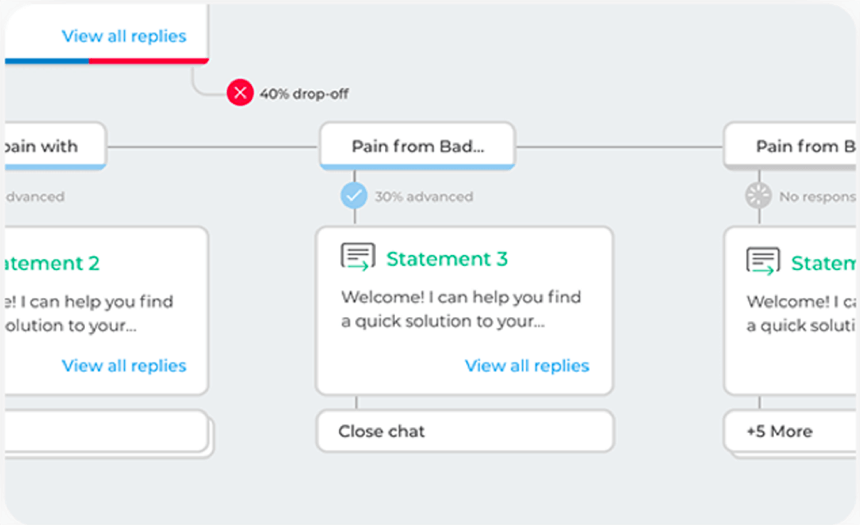 Progettazione della conversazione di Chatbot