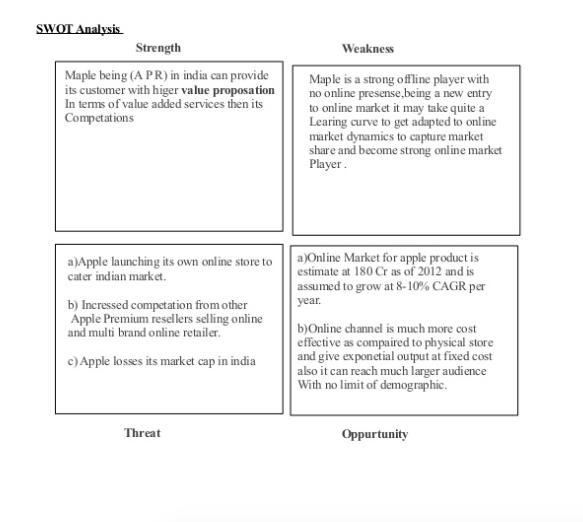 """Analisi SWOT in un piano di e-commerce """"style ="""" display: block; margine sinistro: auto; margine destro: auto;"""