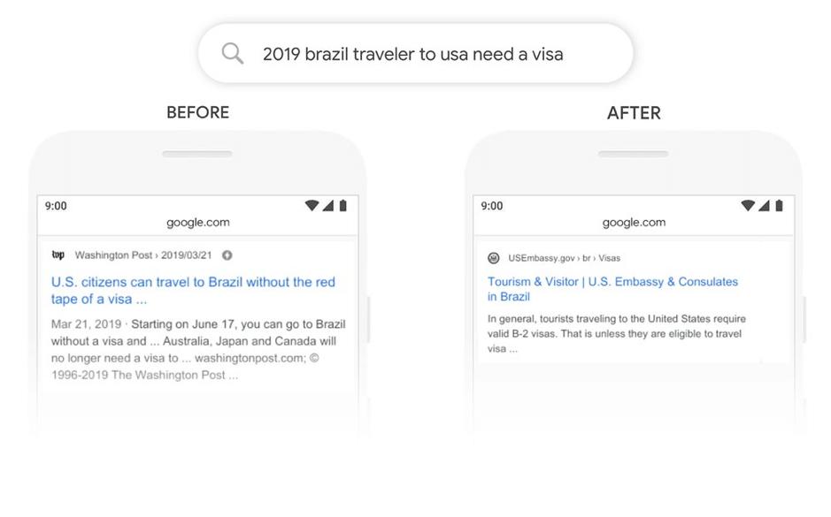 Aggiornamento di Google BERT