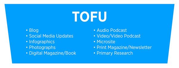 Esempi di contenuti TOFU: blog, aggiornamenti sui social media, infografica, fotografie, rivista / libro digitale, podcast audio, podcast video / video, microsito, rivista / newsletter stampata, ricerca primaria