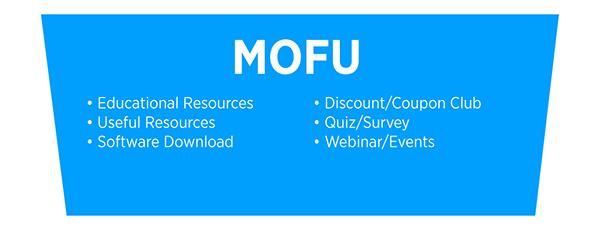 Esempi di contenuti MOFU: risorse educative, risorse utili, download di software, club di sconti / coupon, quiz / sondaggi, webinar / eventi