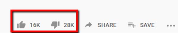 Rapporto like / antipatia su Youtube