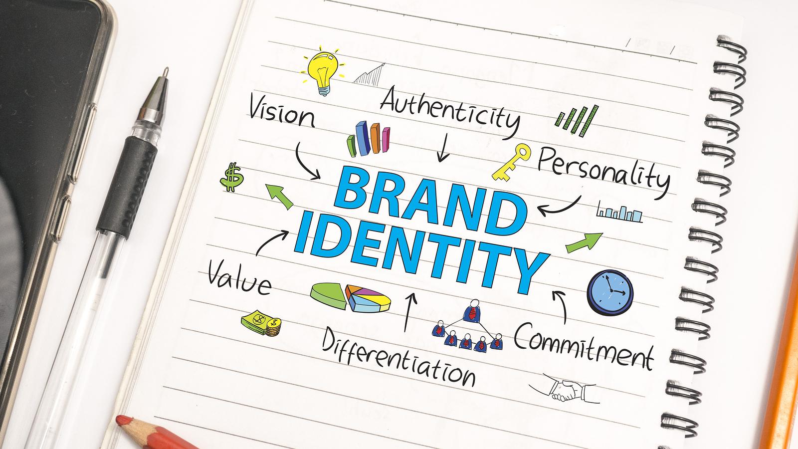 Il CEO Neal Kwatra parla della gestione del marchio aziendale attraverso i social media