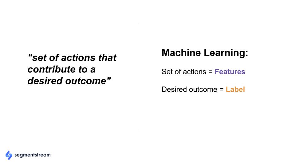 confronto di definizioni tra attribuzione e machine learning.